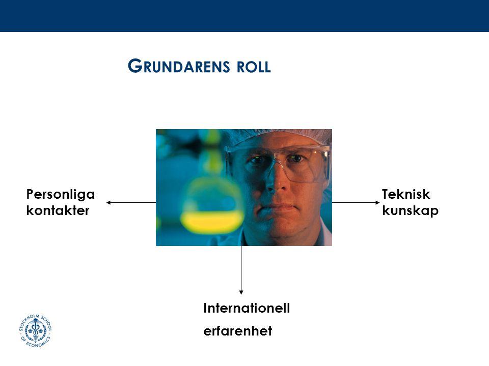 Grundarens roll Personliga kontakter Teknisk kunskap Internationell