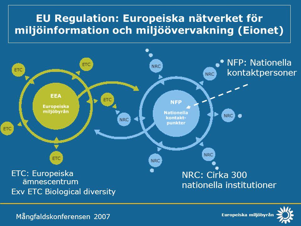 EU Regulation: Europeiska nätverket för miljöinformation och miljöövervakning (Eionet)