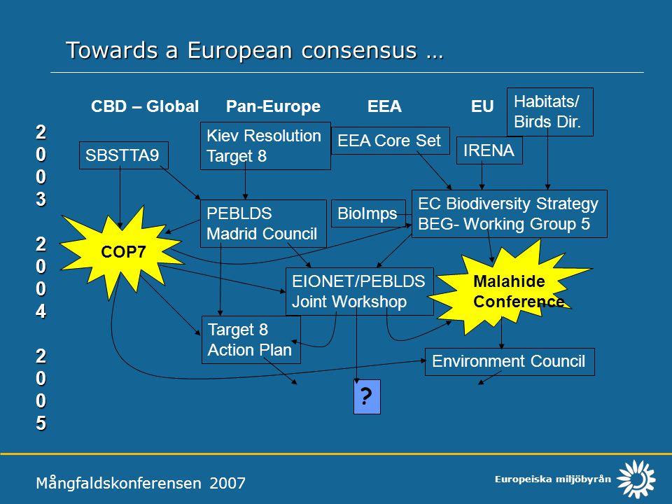 Towards a European consensus …