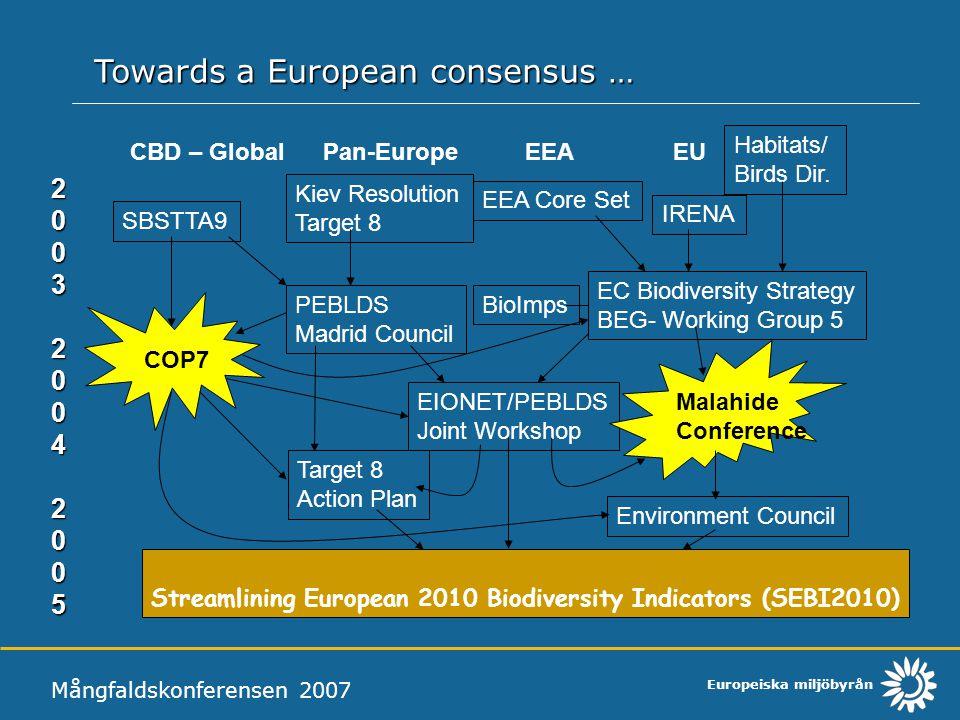 Streamlining European 2010 Biodiversity Indicators (SEBI2010)