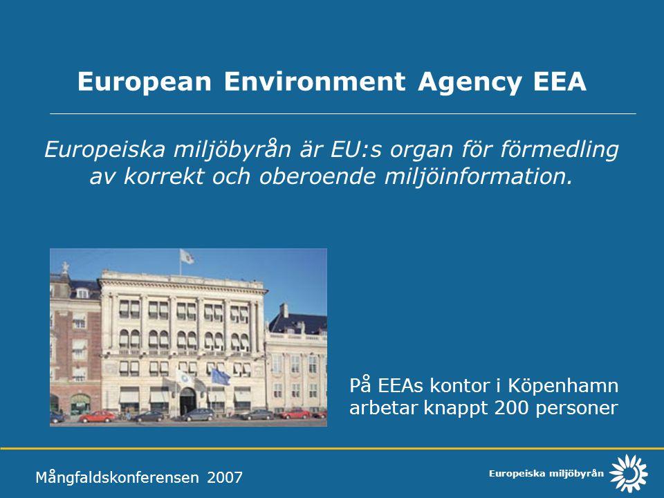European Environment Agency EEA
