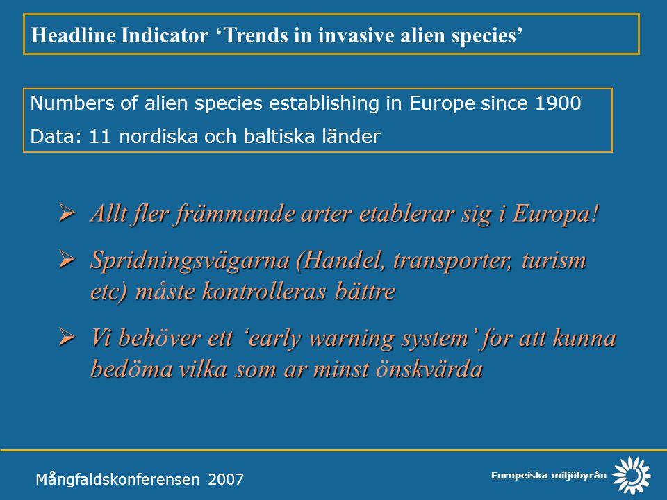 Allt fler främmande arter etablerar sig i Europa!