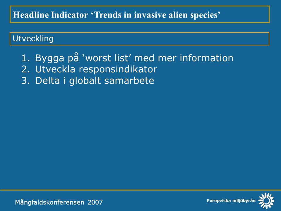 Headline Indicator 'Trends in invasive alien species'