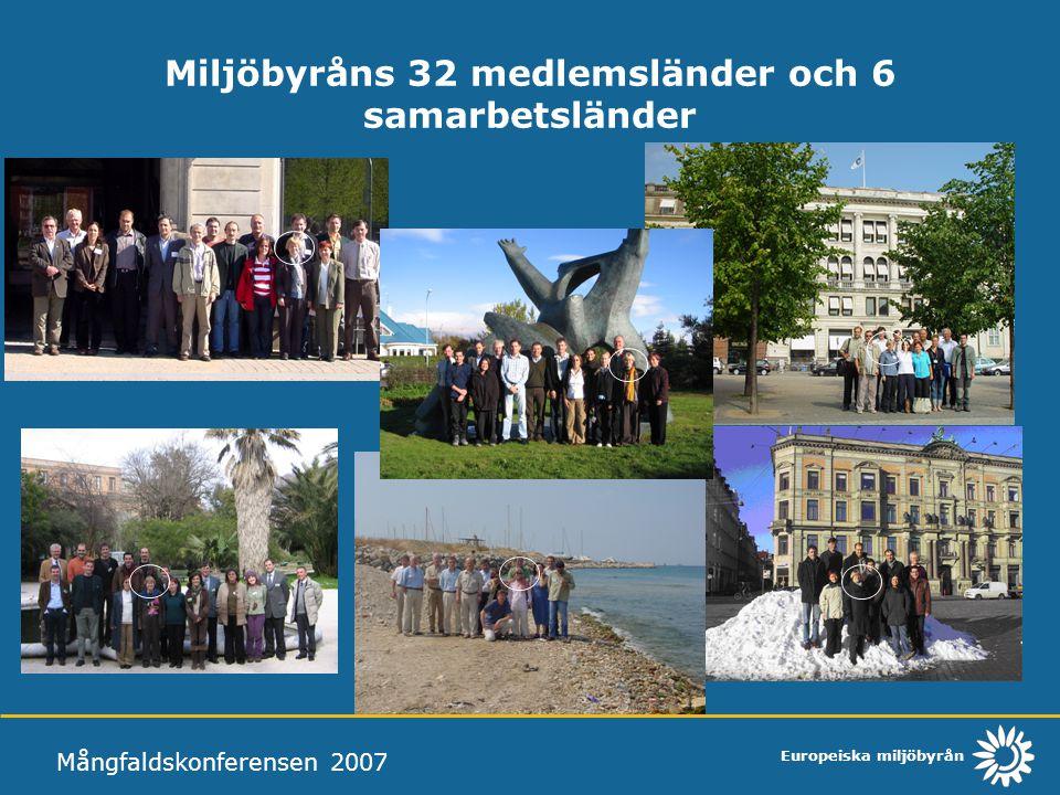 Miljöbyråns 32 medlemsländer och 6 samarbetsländer