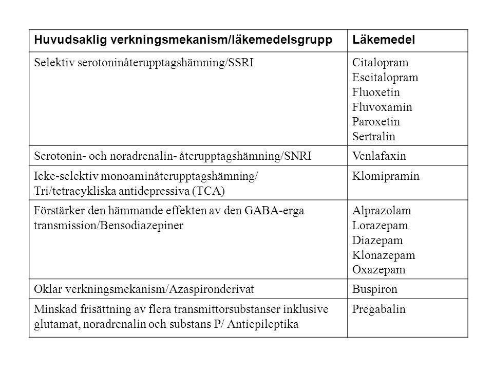 Huvudsaklig verkningsmekanism/läkemedelsgrupp
