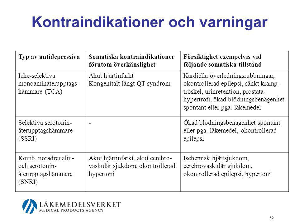 Kontraindikationer och varningar
