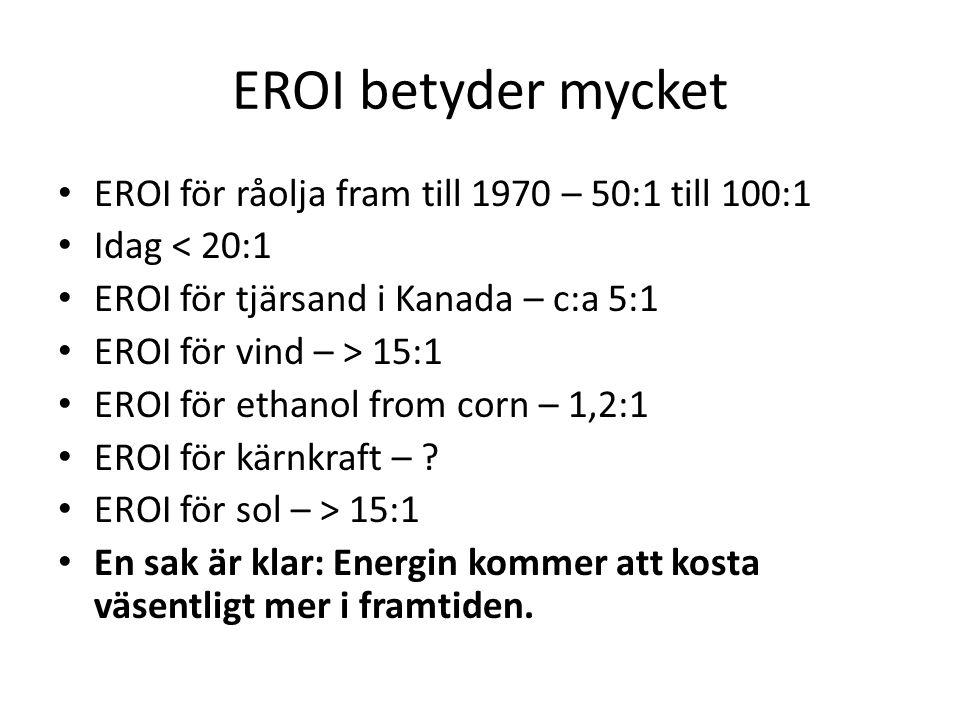 EROI betyder mycket EROI för råolja fram till 1970 – 50:1 till 100:1