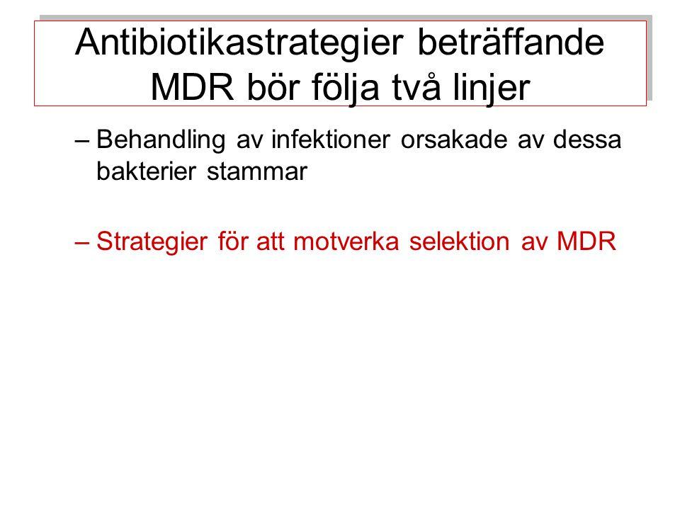 Antibiotikastrategier beträffande MDR bör följa två linjer