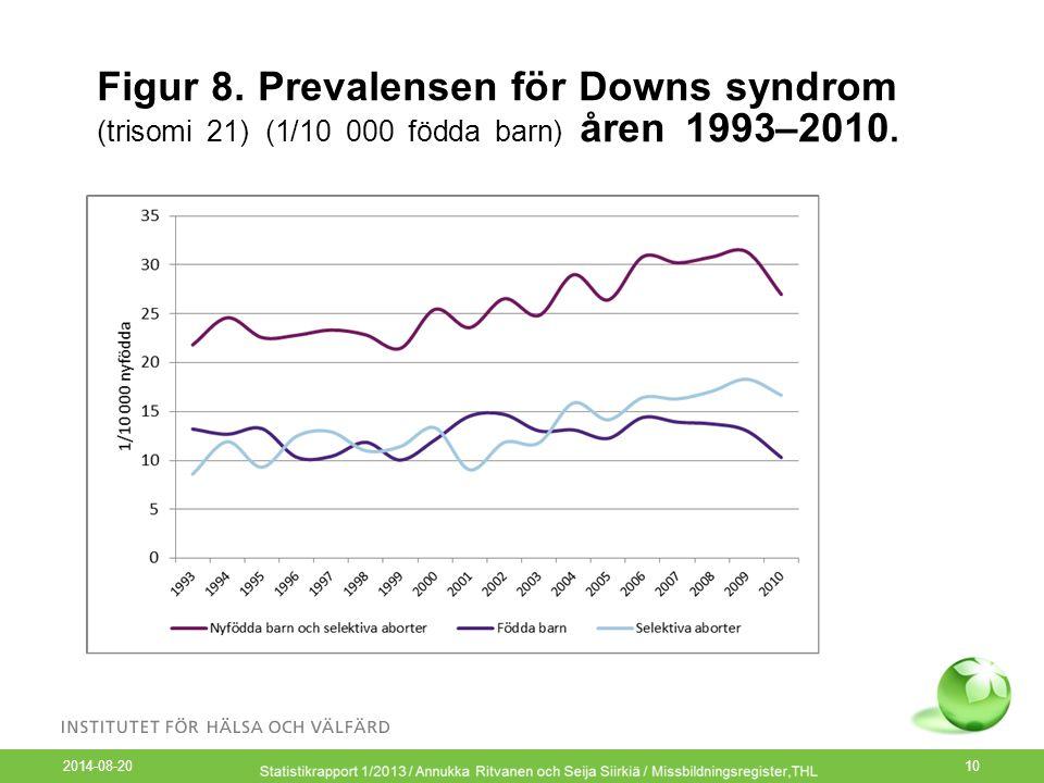 Figur 8. Prevalensen för Downs syndrom (trisomi 21) (1/10 000 födda barn) åren 1993–2010.