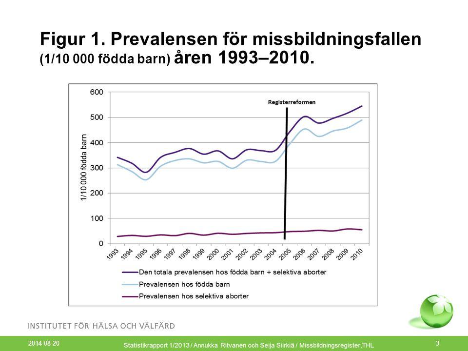 Figur 1. Prevalensen för missbildningsfallen (1/10 000 födda barn) åren 1993–2010.