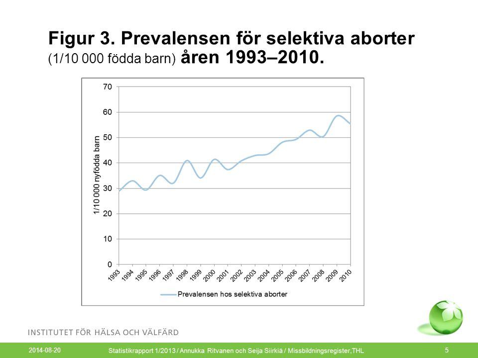 Figur 3. Prevalensen för selektiva aborter (1/10 000 födda barn) åren 1993–2010.