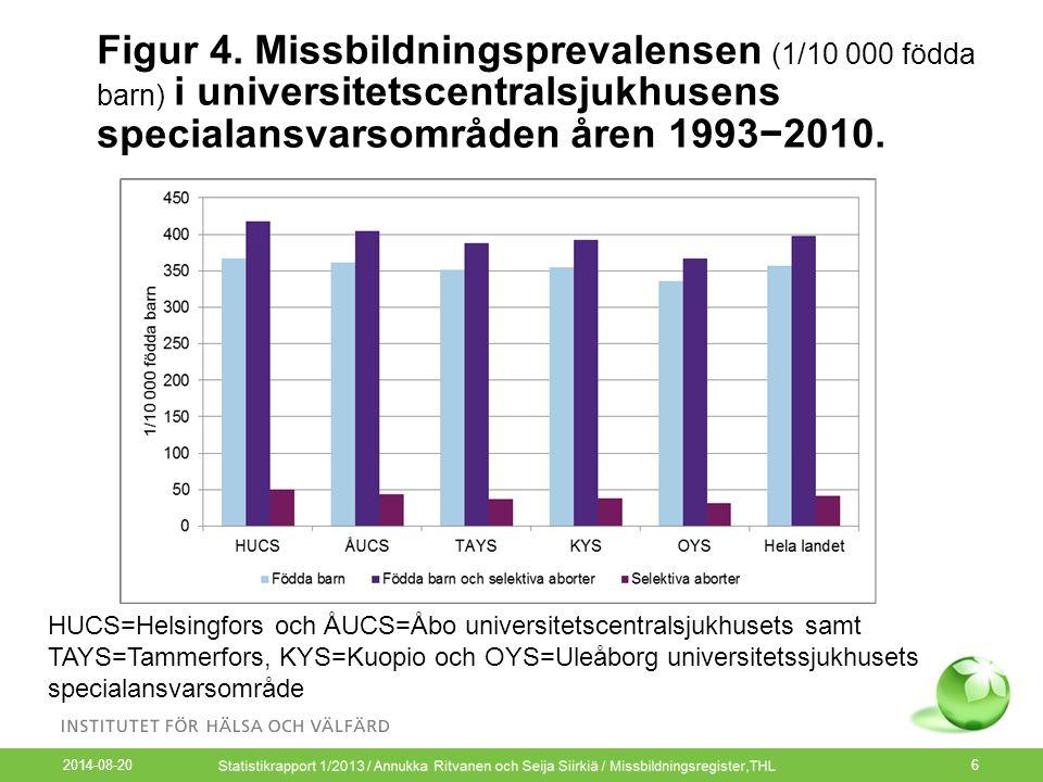 Figur 4. Missbildningsprevalensen (1/10 000 födda barn) i universitetscentralsjukhusens specialansvarsområden åren 1993−2010.