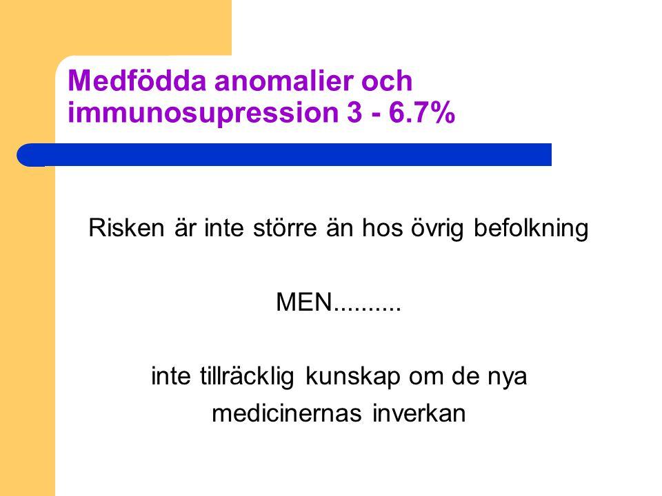 Medfödda anomalier och immunosupression 3 - 6.7%