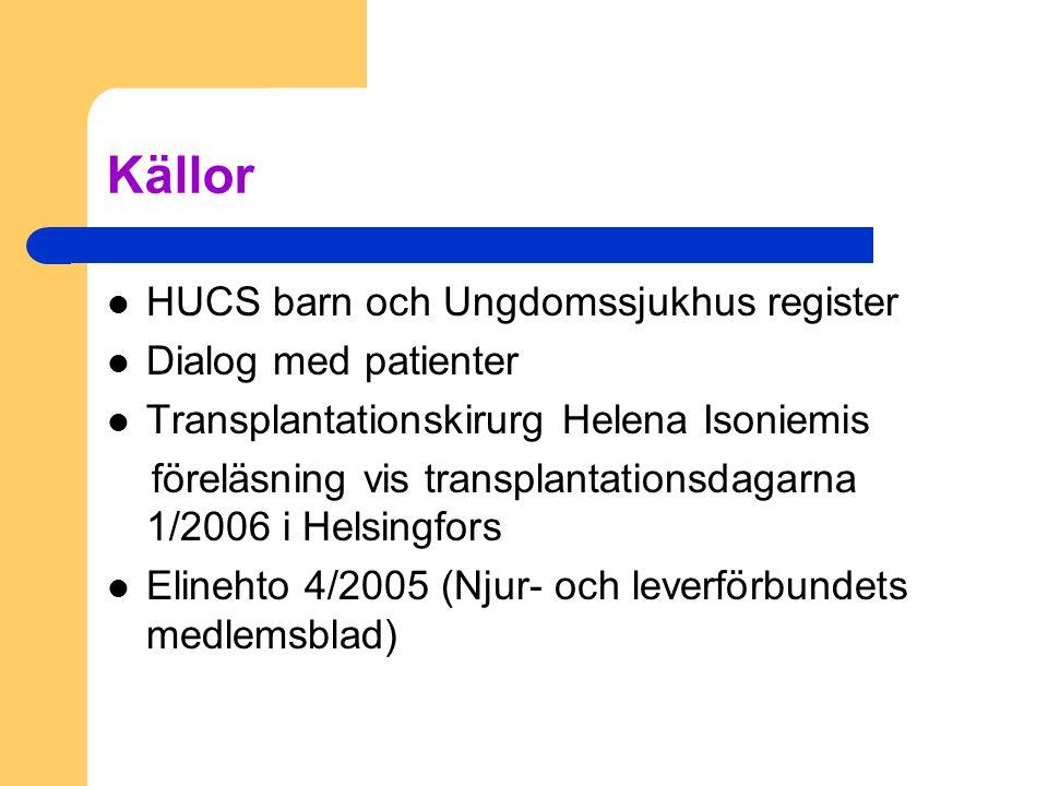 Källor HUCS barn och Ungdomssjukhus register Dialog med patienter