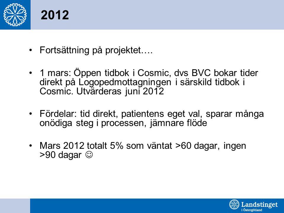 2012 Fortsättning på projektet….