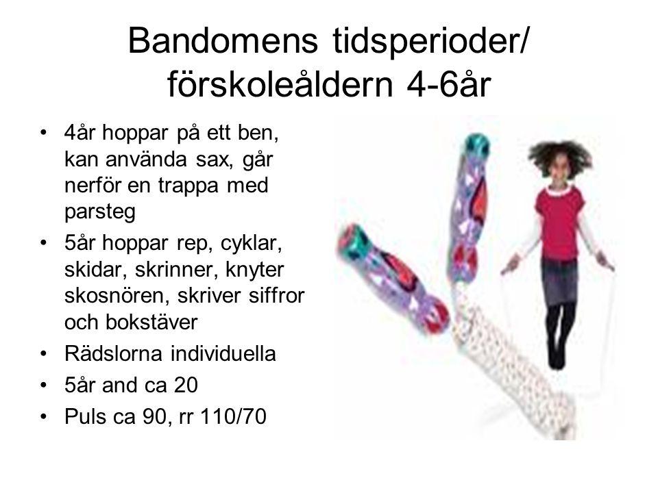 Bandomens tidsperioder/ förskoleåldern 4-6år
