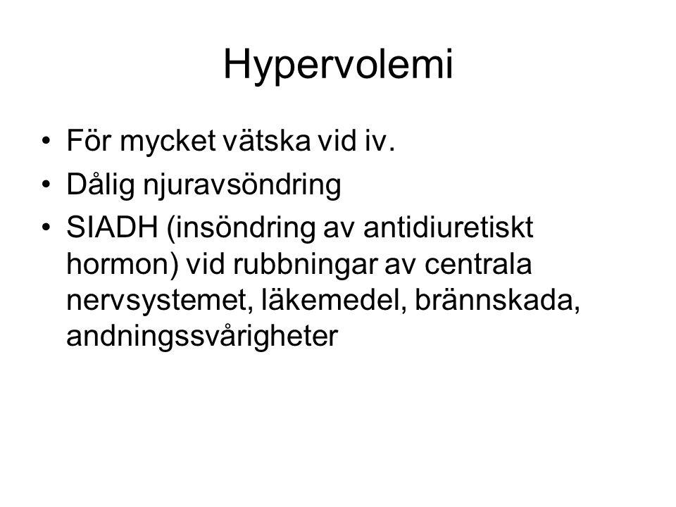 Hypervolemi För mycket vätska vid iv. Dålig njuravsöndring