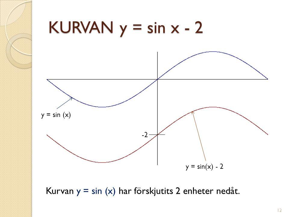 KURVAN y = sin x - 2 y = sin (x) -2. y = sin(x) - 2.