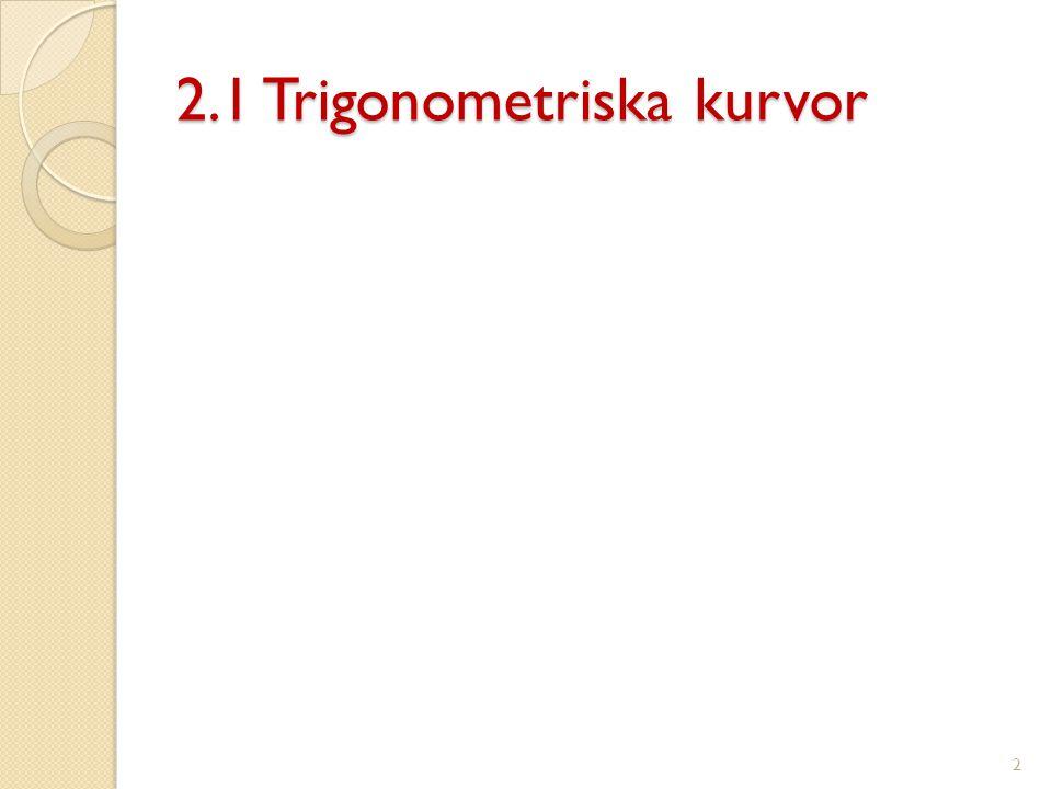 2.1 Trigonometriska kurvor