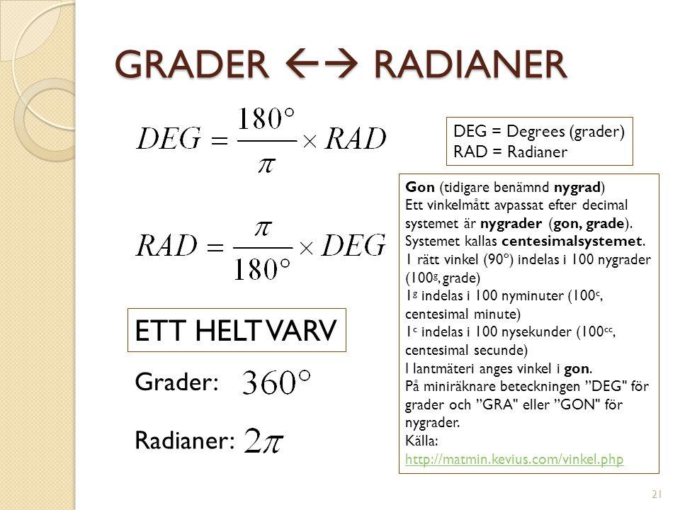 GRADER  RADIANER ETT HELT VARV Grader: Radianer: