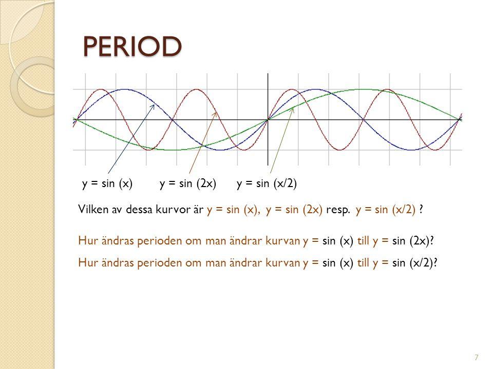 PERIOD y = sin (x) y = sin (2x) y = sin (x/2)