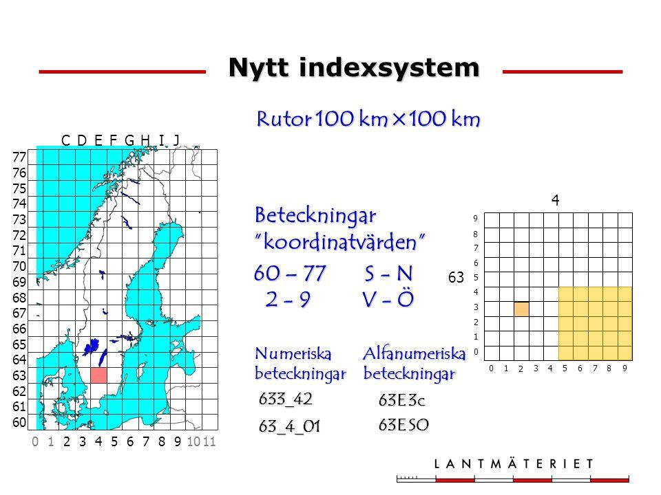 Nytt indexsystem Rutor 100 km×100 km Beteckningar koordinatvärden
