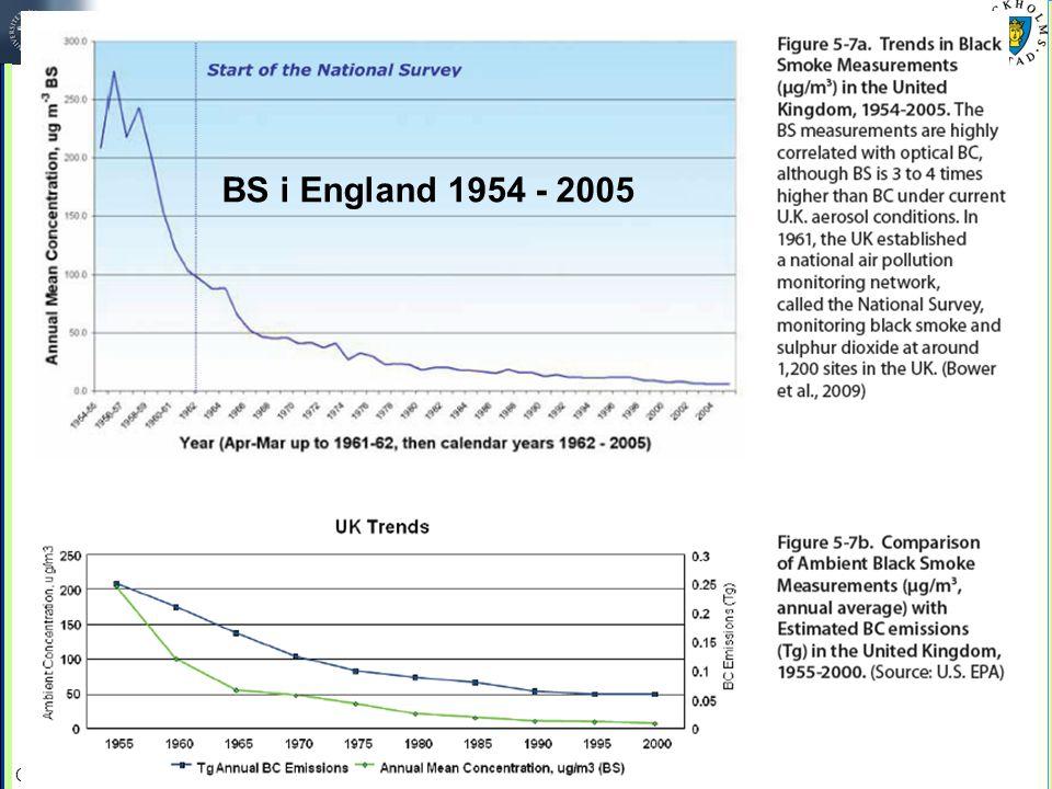 BS i England 1954 - 2005