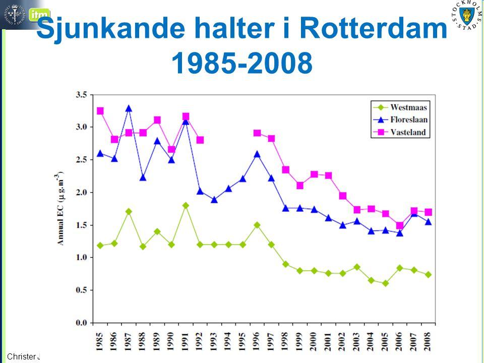 Sjunkande halter i Rotterdam 1985-2008