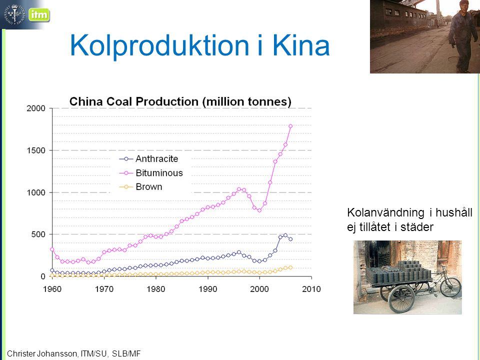 Kolproduktion i Kina Kolanvändning i hushåll ej tillåtet i städer