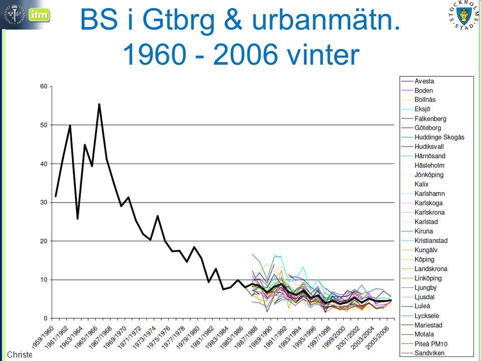 BS i Gtbrg & urbanmätn. 1960 - 2006 vinter
