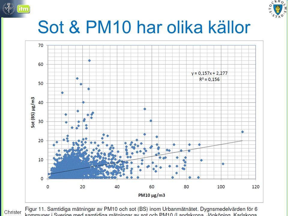 Sot & PM10 har olika källor