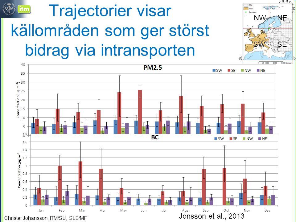Trajectorier visar källområden som ger störst bidrag via intransporten