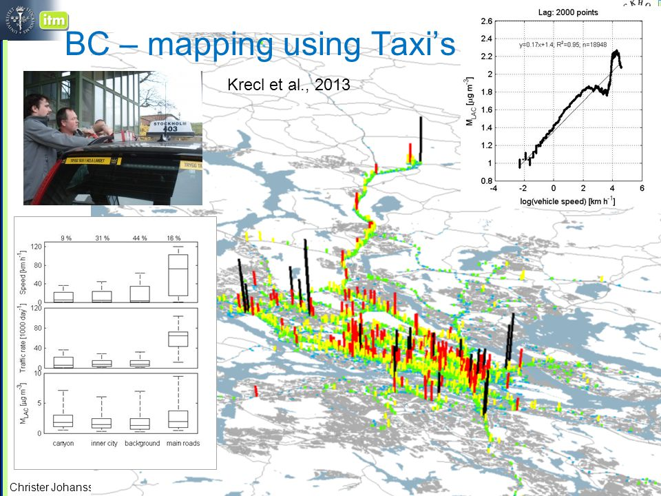 BC – mapping using Taxi's
