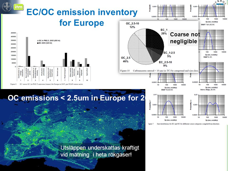 EC/OC emission inventory for Europe