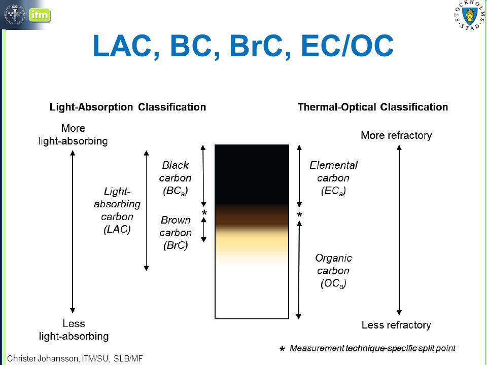 LAC, BC, BrC, EC/OC