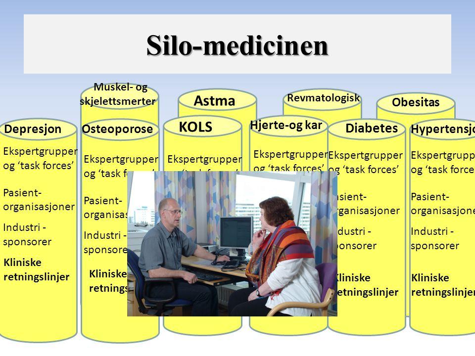 Silo-medicinen Astma KOLS Diabetes Obesitas Hjerte-og kar Depresjon