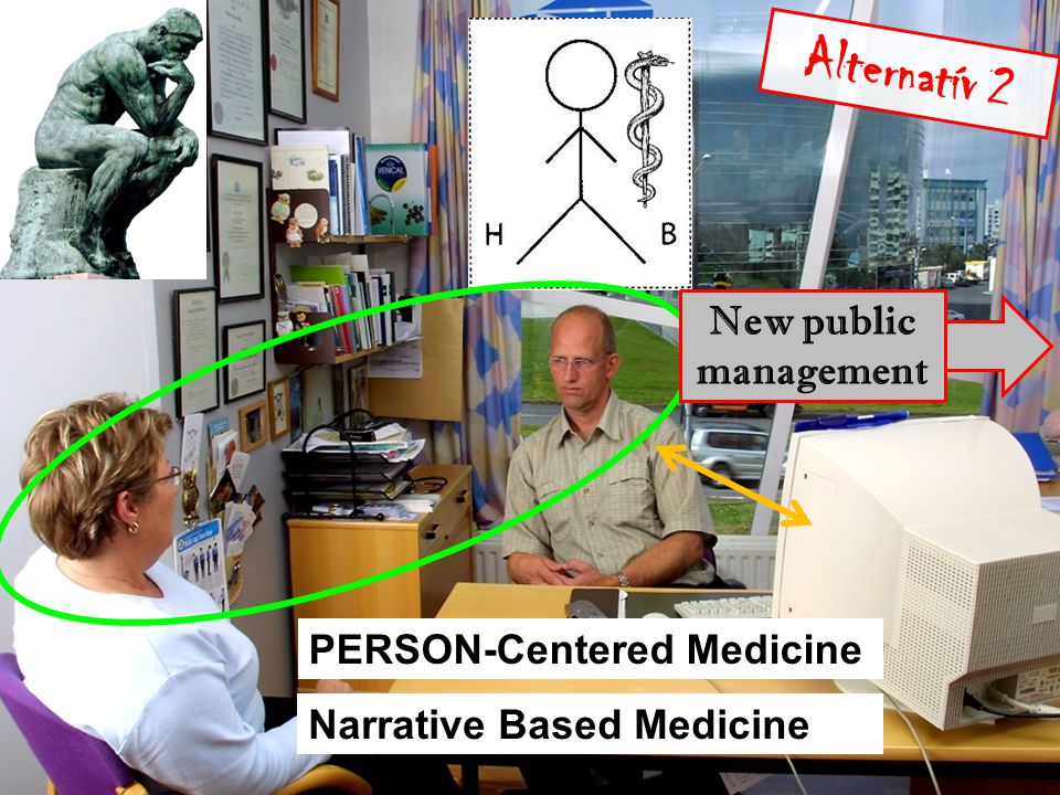 Alternatív 2 New public management PERSON-Centered Medicine