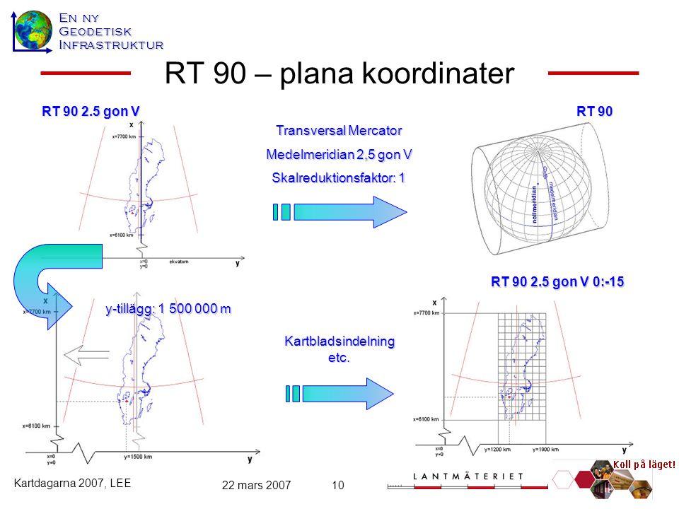 RT 90 – plana koordinater RT 90 2.5 gon V RT 90 Transversal Mercator