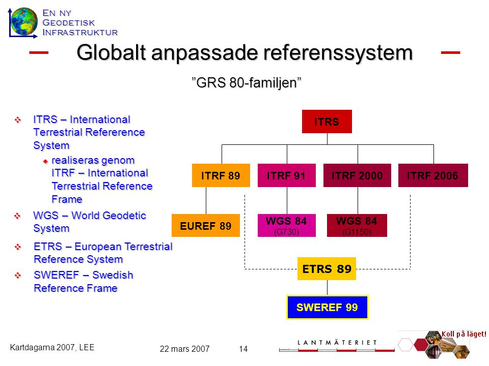 Globalt anpassade referenssystem