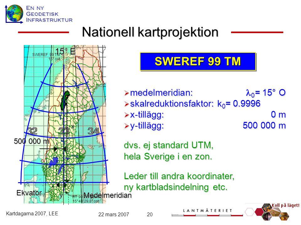 Nationell kartprojektion