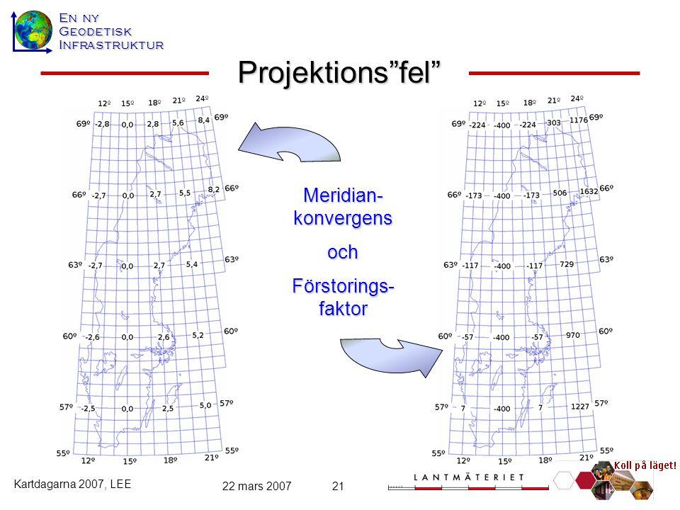 Projektions fel Meridian-konvergens och Förstorings-faktor