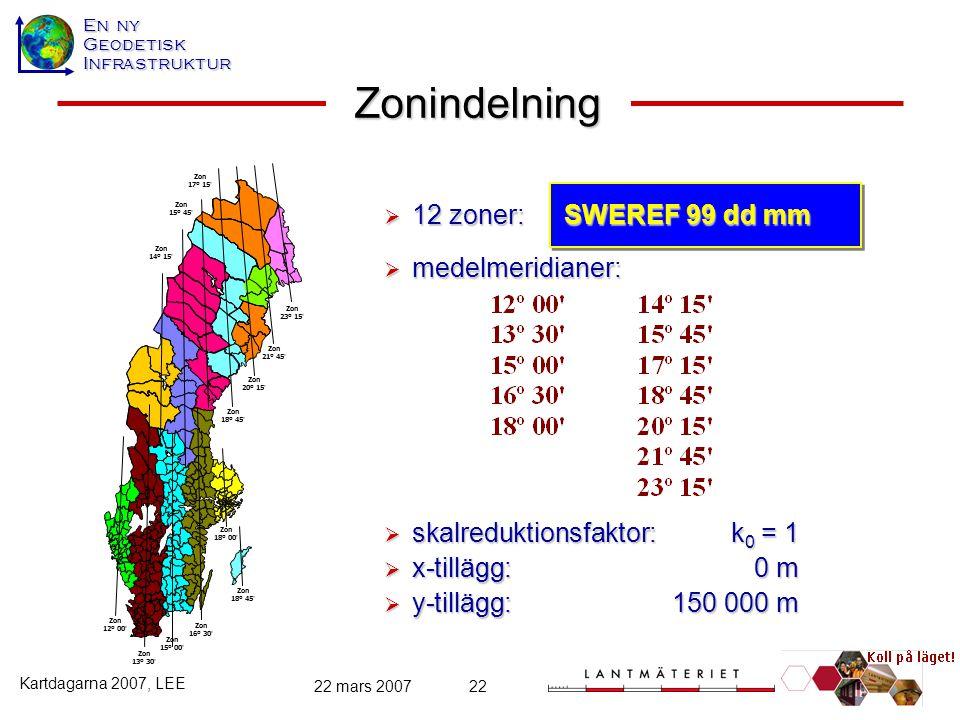 Zonindelning 12 zoner: SWEREF 99 dd mm medelmeridianer: