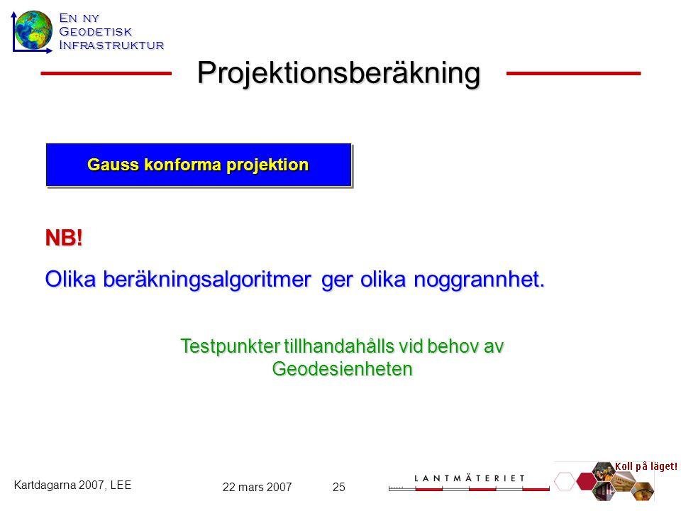 Gauss konforma projektion
