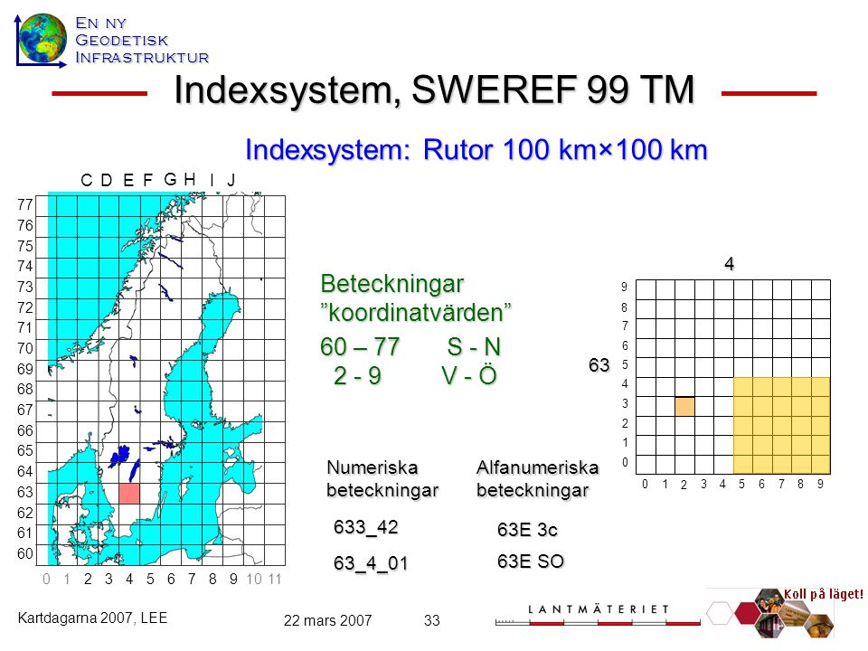 Rutor 100×100 km Indexsystem, SWEREF 99 TM