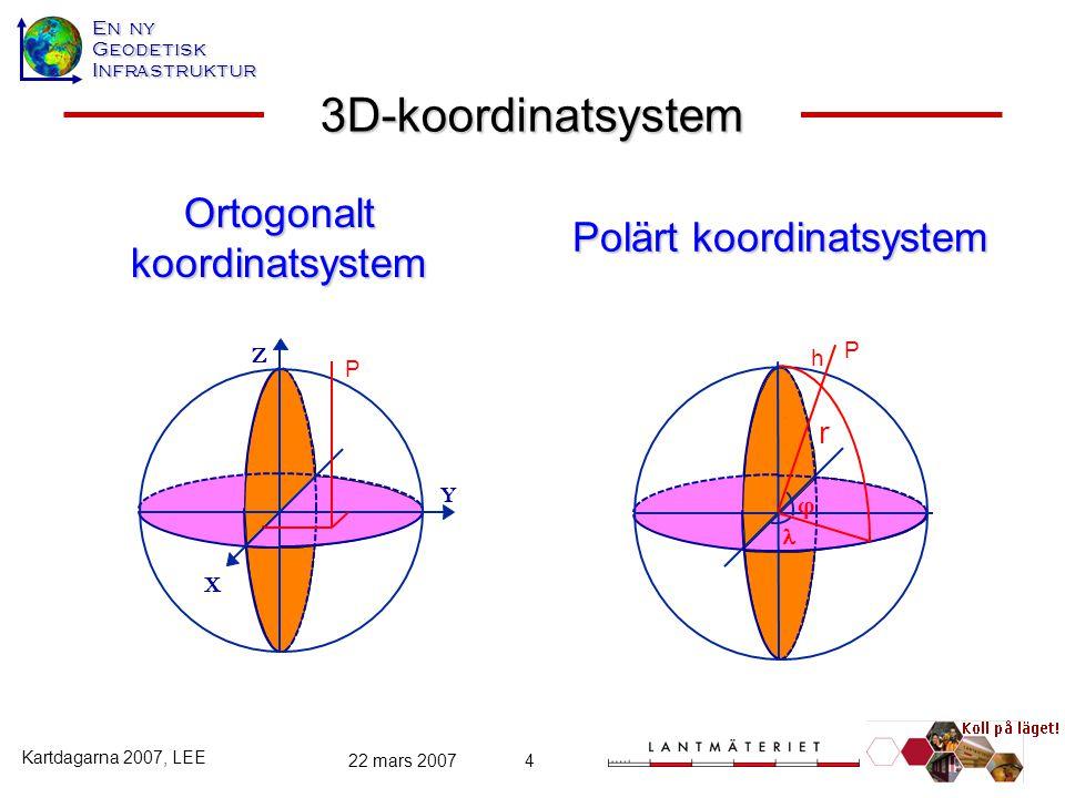 Ortogonalt koordinatsystem