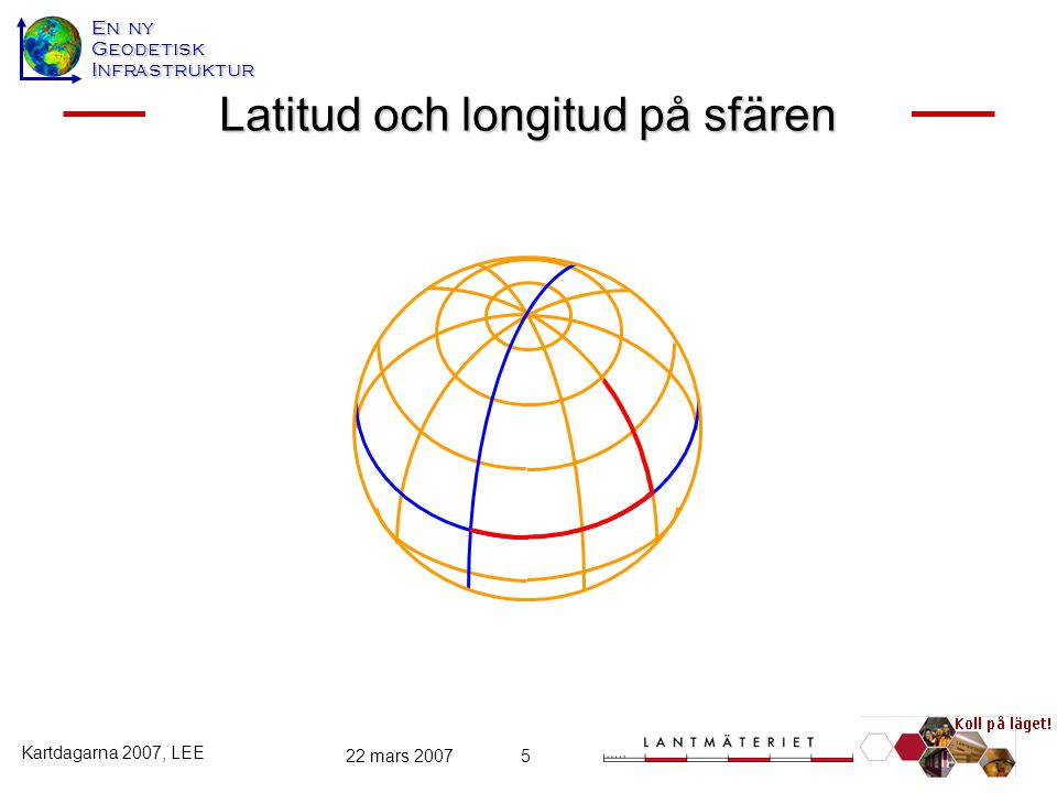 Latitud och longitud på sfären