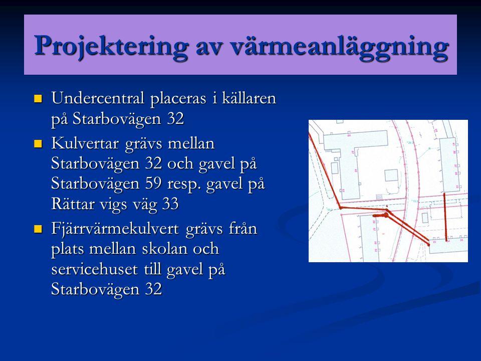 Projektering av värmeanläggning