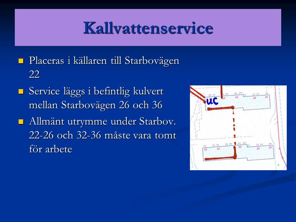 Kallvattenservice Placeras i källaren till Starbovägen 22