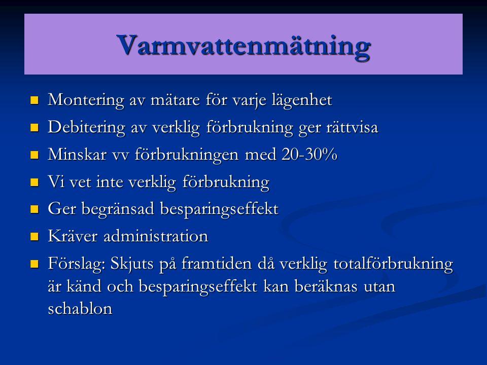 Varmvattenmätning Montering av mätare för varje lägenhet