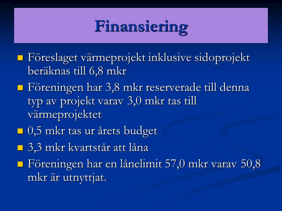 Finansiering Föreslaget värmeprojekt inklusive sidoprojekt beräknas till 6,8 mkr.